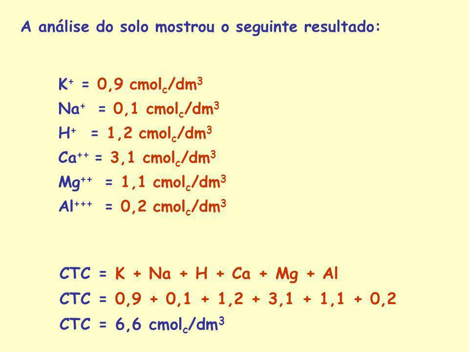 A análise do solo mostrou o seguinte resultado: K + = 0,9 cmol c /dm 3 Na + = 0,1 cmol c /dm 3 H + = 1,2 cmol c /dm 3 Ca ++ = 3,1 cmol c /dm 3 Mg ++ =