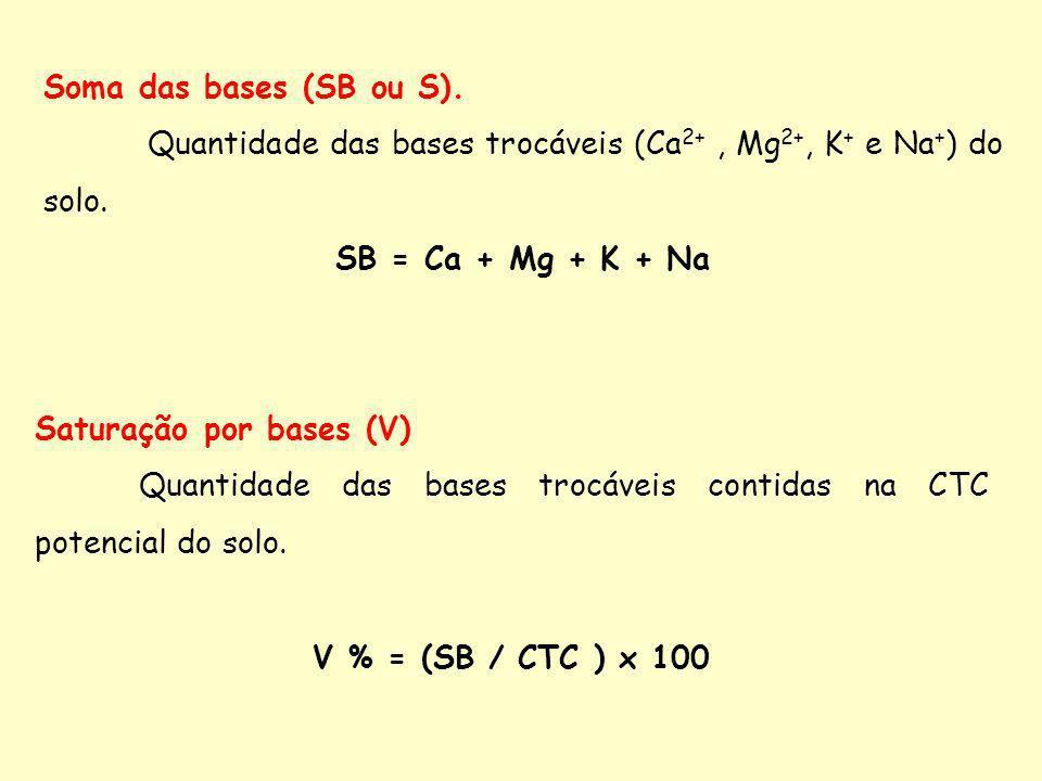 Soma das bases (SB ou S). Quantidade das bases trocáveis (Ca 2+, Mg 2+, K + e Na + ) do solo. SB = Ca + Mg + K + Na Saturação por bases (V) Quantidade