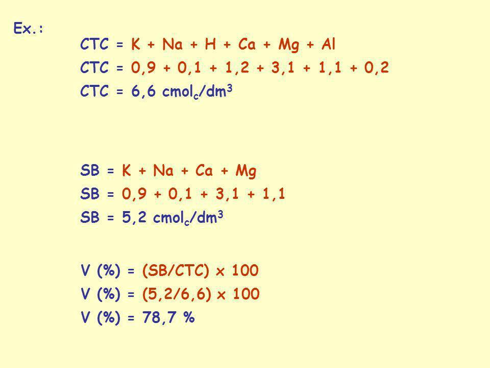 CTC = K + Na + H + Ca + Mg + Al CTC = 0,9 + 0,1 + 1,2 + 3,1 + 1,1 + 0,2 CTC = 6,6 cmol c /dm 3 SB = K + Na + Ca + Mg SB = 0,9 + 0,1 + 3,1 + 1,1 SB = 5