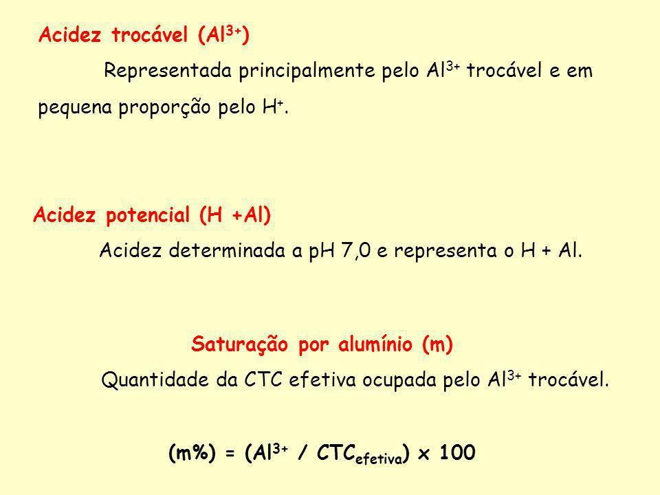 Acidez trocável (Al 3+ ) Representada principalmente pelo Al 3+ trocável e em pequena proporção pelo H +. Acidez potencial (H +Al) Acidez determinada