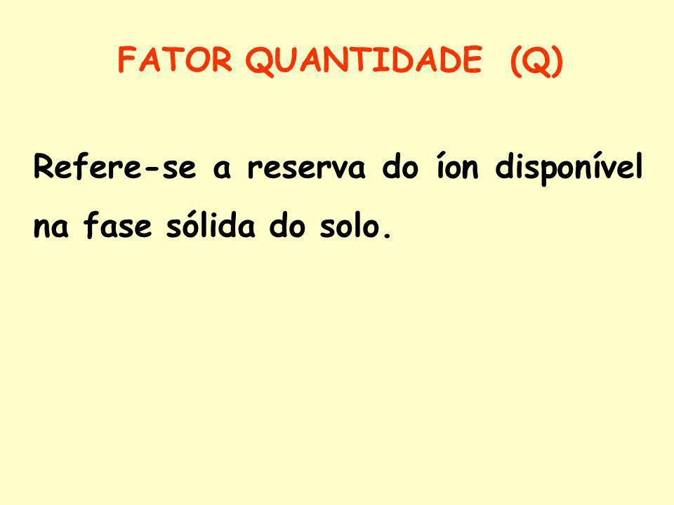 FATOR QUANTIDADE (Q) Refere-se a reserva do íon disponível na fase sólida do solo.