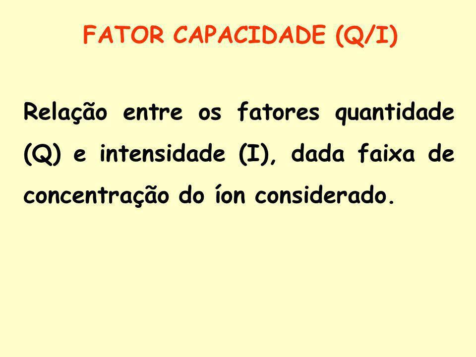 FATOR CAPACIDADE (Q/I) Relação entre os fatores quantidade (Q) e intensidade (I), dada faixa de concentração do íon considerado.