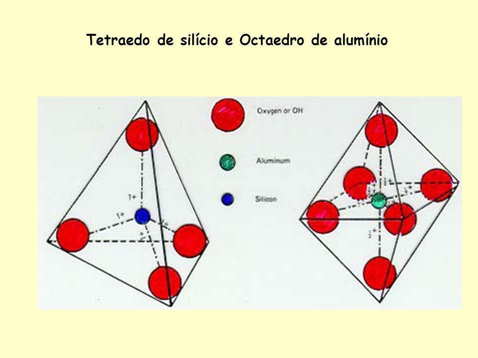 PRINCIPAIS GRUPO DE FILOSSILICATOS a) CAULINITA Argilomineral do tipo 1:1 não expansivo, com uma distância fixa de 0,72 nm entre as bases das camadas.