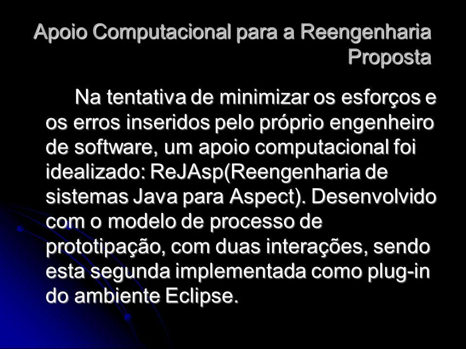 Na tentativa de minimizar os esforços e os erros inseridos pelo próprio engenheiro de software, um apoio computacional foi idealizado: ReJAsp(Reengenharia de sistemas Java para Aspect).