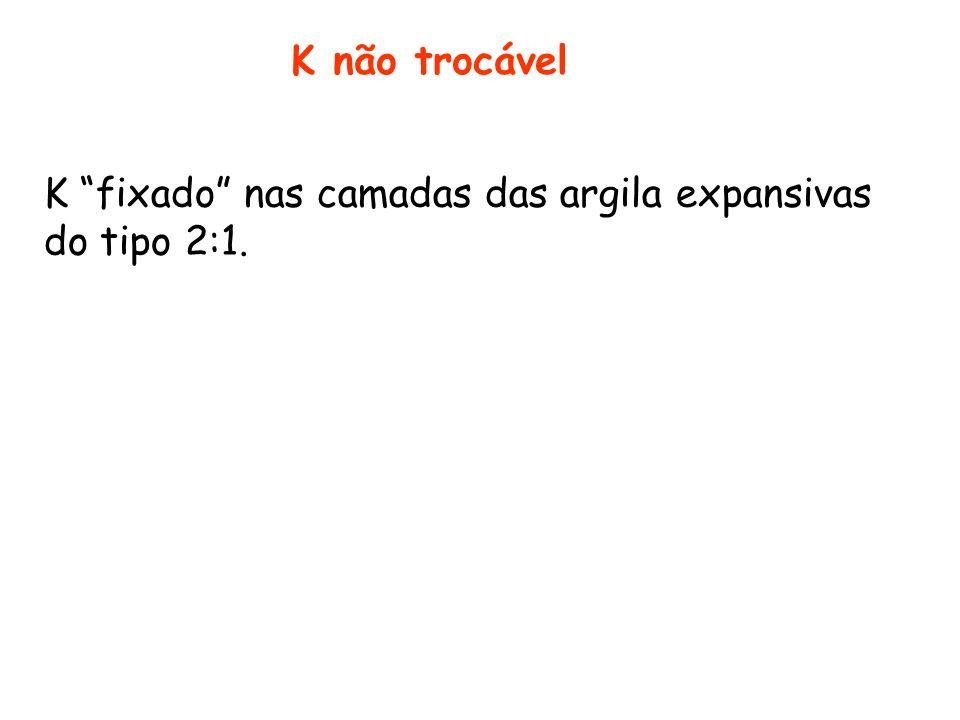 K trocável K ligado as cargas negativas da CTC do solo, disponível para suprir a solução do solo.