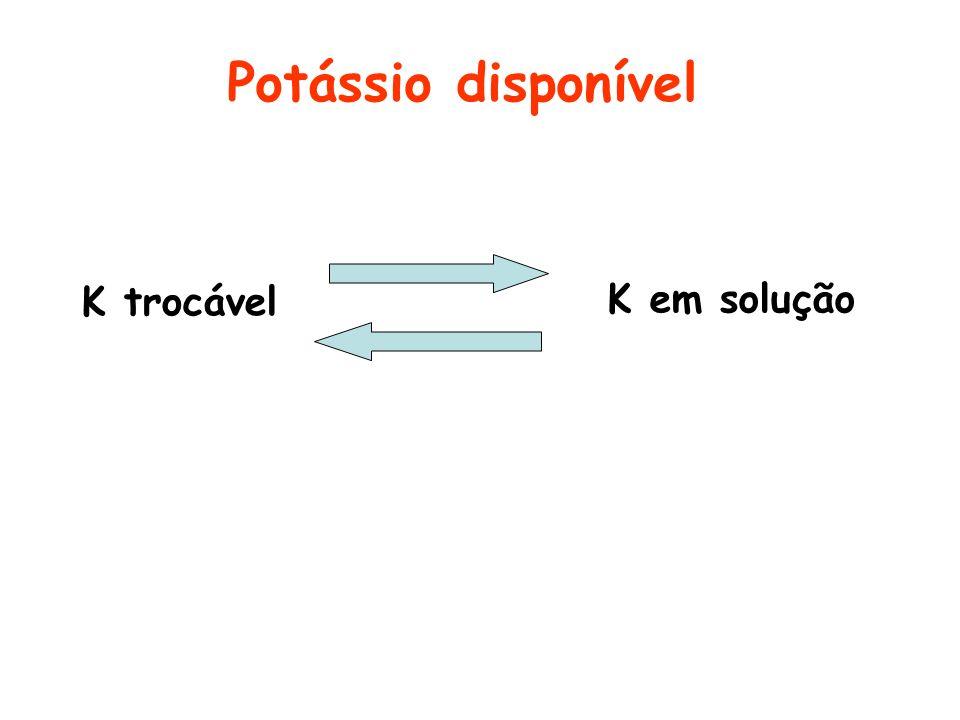 Como o potássio movimenta-se no solo O potássio movimenta-se por difusão.