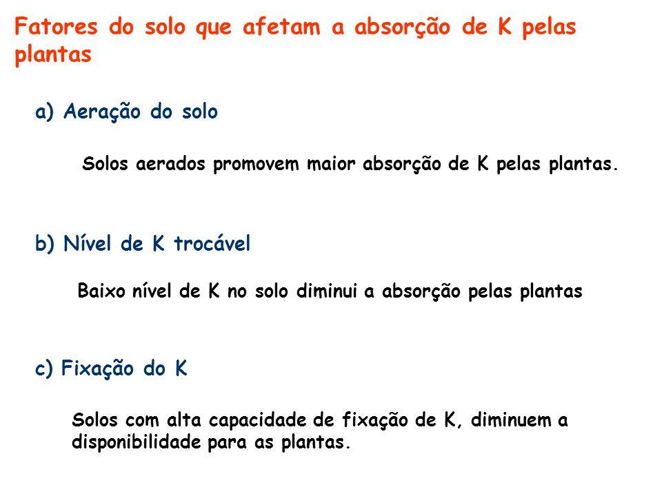 d) CTC do solo Alta CTC proporciona maior capacidade de fornecimento de K para as plantas.