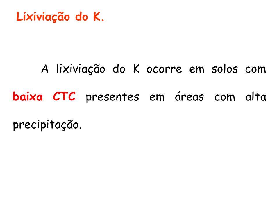 Conversão de K para K 2 O K = K 2 O x 0,83 K 2 O = K x 1,2