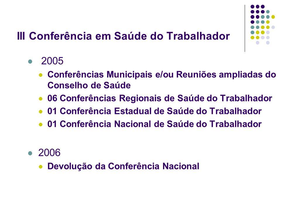 III Conferência em Saúde do Trabalhador 2005 Conferências Municipais e/ou Reuniões ampliadas do Conselho de Saúde 06 Conferências Regionais de Saúde d