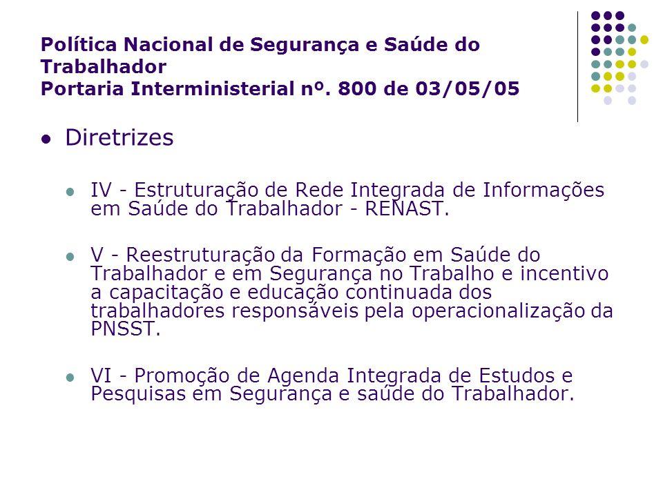 Política Nacional de Segurança e Saúde do Trabalhador Portaria Interministerial nº. 800 de 03/05/05 Diretrizes IV - Estruturação de Rede Integrada de