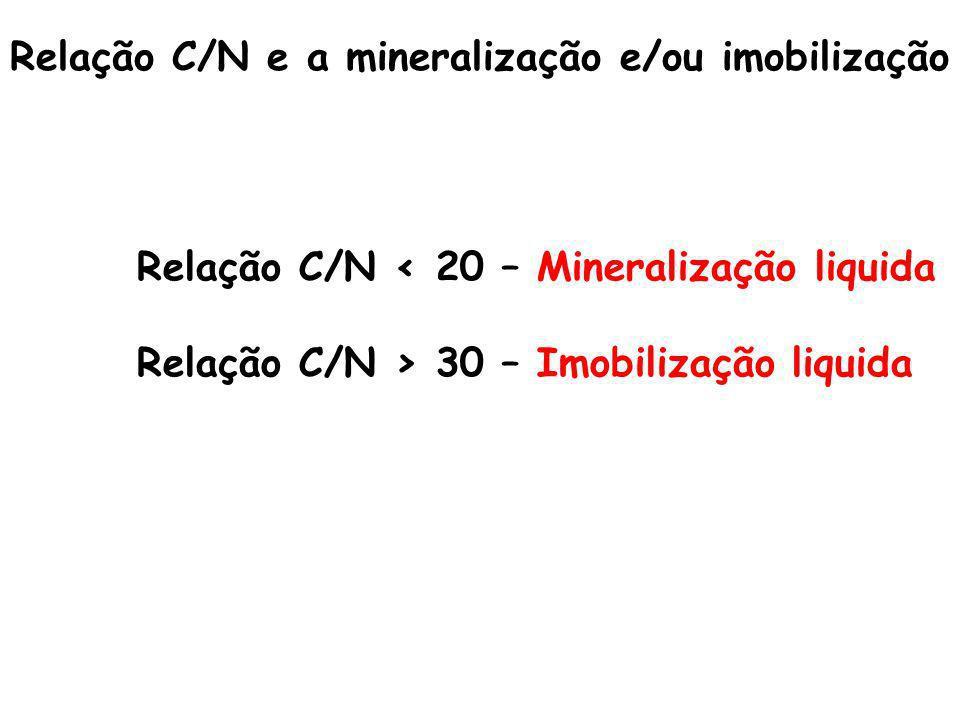 Relação C/N e a mineralização e/ou imobilização Relação C/N < 20 – Mineralização liquida Relação C/N > 30 – Imobilização liquida