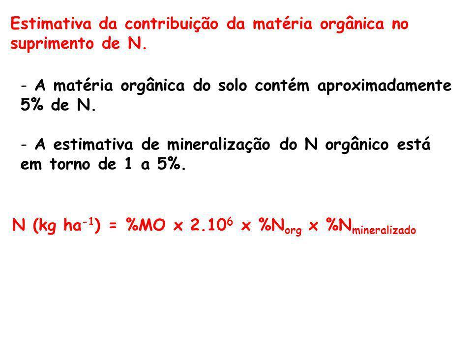 Estimativa da contribuição da matéria orgânica no suprimento de N. - A matéria orgânica do solo contém aproximadamente 5% de N. - A estimativa de mine