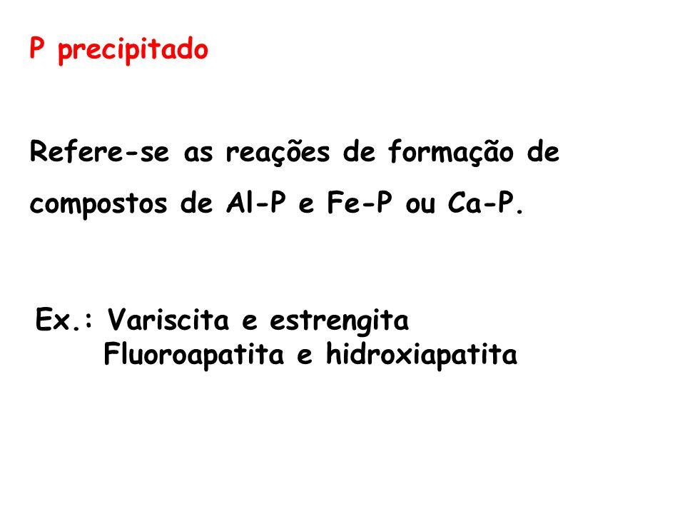 P precipitado Refere-se as reações de formação de compostos de Al-P e Fe-P ou Ca-P. Ex.: Variscita e estrengita Fluoroapatita e hidroxiapatita