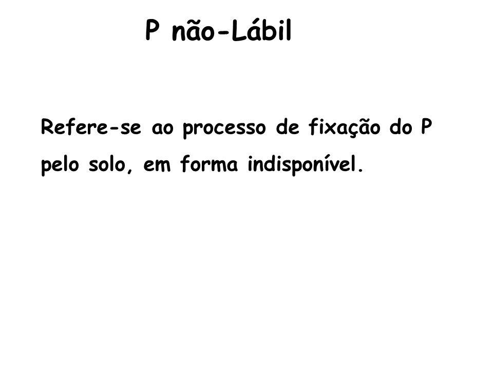 P não-Lábil Refere-se ao processo de fixação do P pelo solo, em forma indisponível.