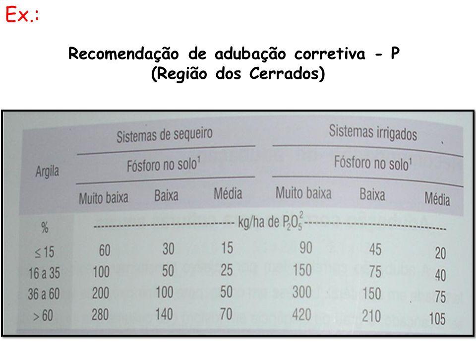 Recomendação de adubação corretiva - P (Região dos Cerrados) Ex.: