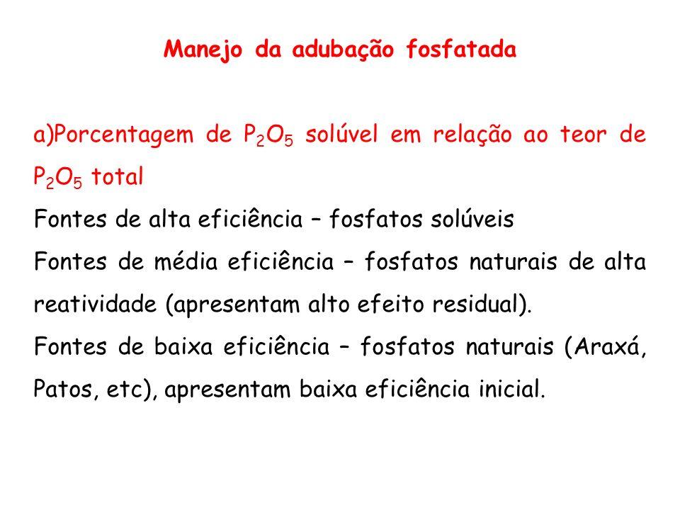 Manejo da adubação fosfatada a)Porcentagem de P 2 O 5 solúvel em relação ao teor de P 2 O 5 total Fontes de alta eficiência – fosfatos solúveis Fontes