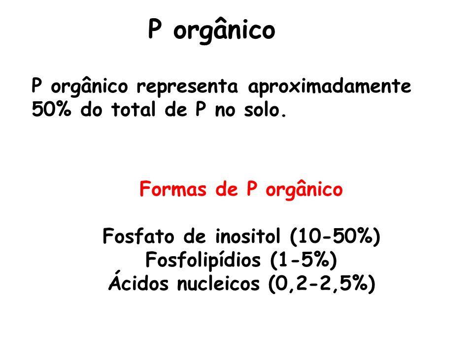 P orgânico P orgânico representa aproximadamente 50% do total de P no solo. Formas de P orgânico Fosfato de inositol (10-50%) Fosfolipídios (1-5%) Áci