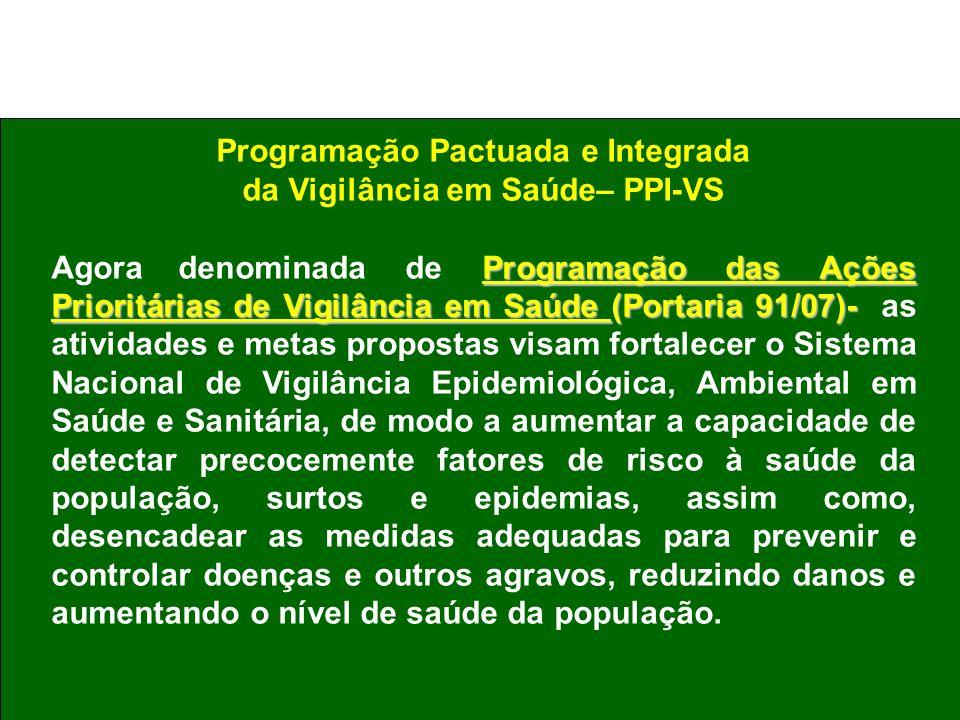 Programação Pactuada e Integrada da Vigilância em Saúde– PPI-VS Programação das Ações Prioritárias de Vigilância em Saúde (Portaria 91/07)- Agora deno
