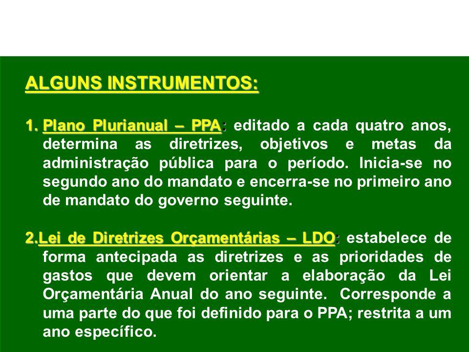 ALGUNS INSTRUMENTOS: 1.Plano Plurianual – PPA: 1.Plano Plurianual – PPA: editado a cada quatro anos, determina as diretrizes, objetivos e metas da adm