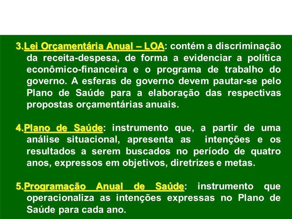 3.Lei Orçamentária Anual – LOA 3.Lei Orçamentária Anual – LOA: contém a discriminação da receita-despesa, de forma a evidenciar a política econômico-f