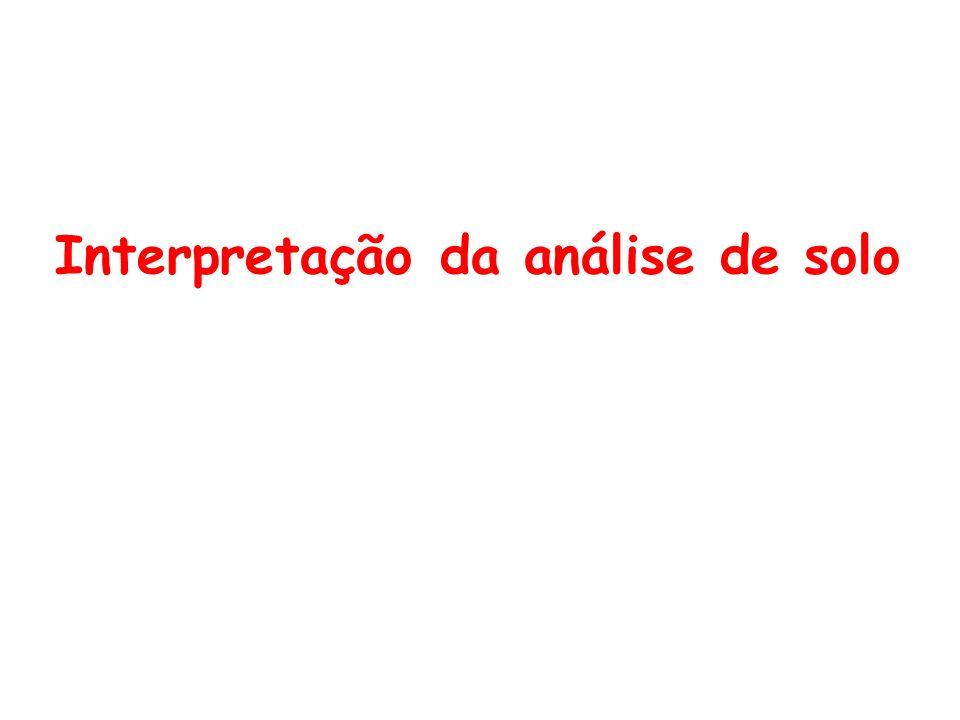 Recomendação de adubação - Milho (estado de Minas Gerais)