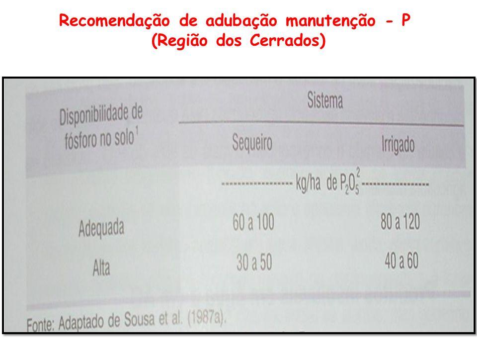 Recomendação de adubação manutenção - P (Região dos Cerrados)