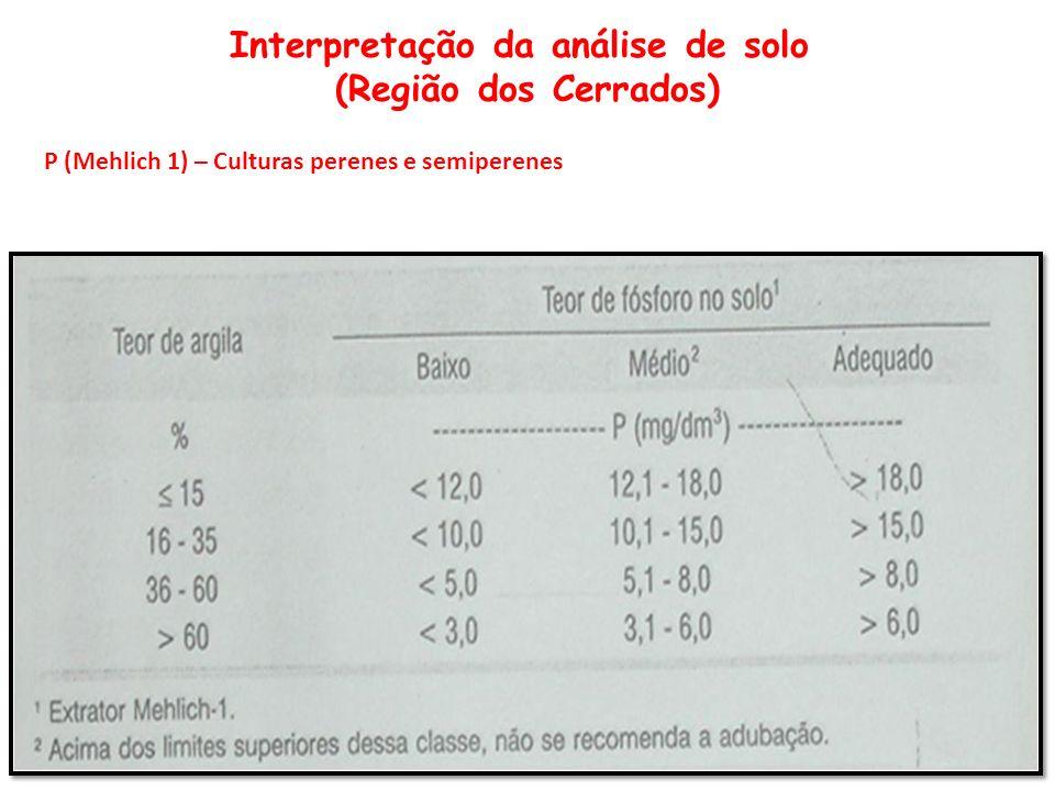 Interpretação da análise de solo (Região dos Cerrados) P (Mehlich 1) – Culturas perenes e semiperenes