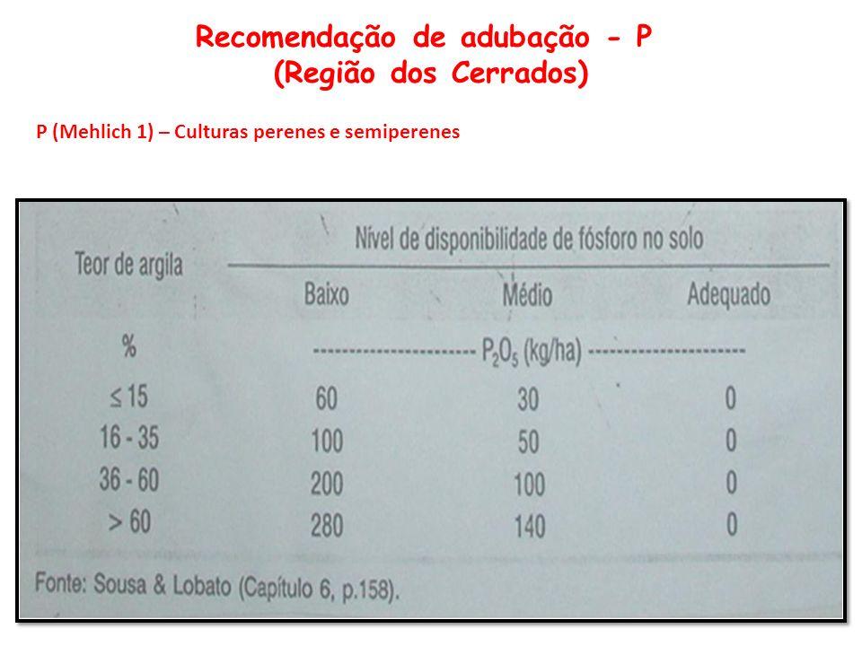 Recomendação de adubação - P (Região dos Cerrados) P (Mehlich 1) – Culturas perenes e semiperenes