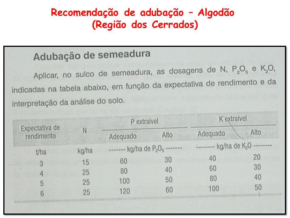 Recomendação de adubação – Algodão (Região dos Cerrados)