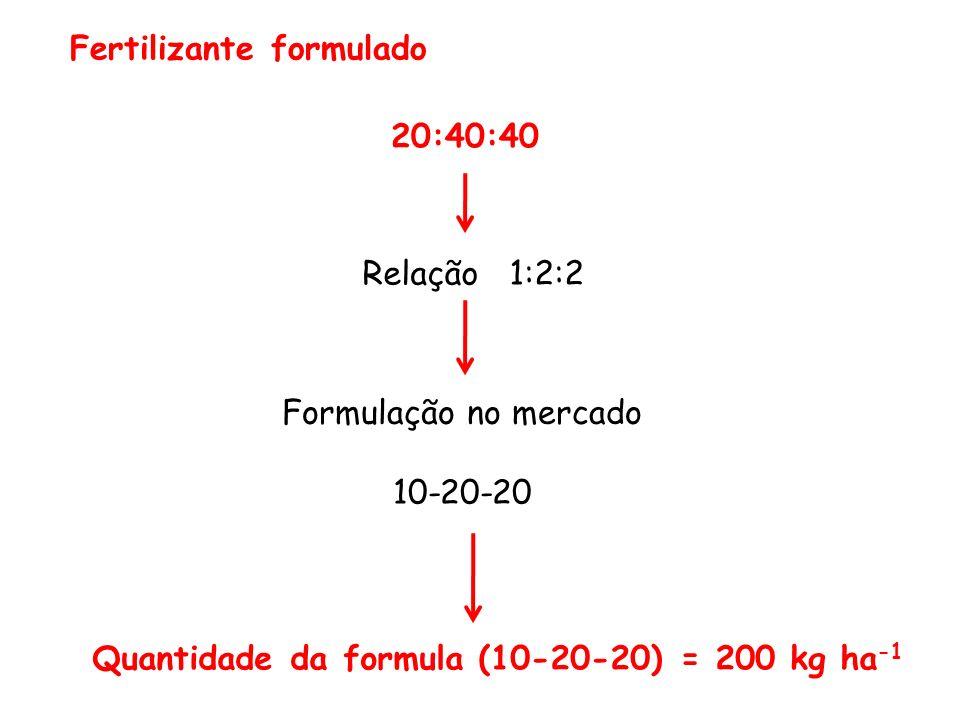 Fertilizante formulado 20:40:40 Relação 1:2:2 Formulação no mercado 10-20-20 Quantidade da formula (10-20-20) = 200 kg ha -1