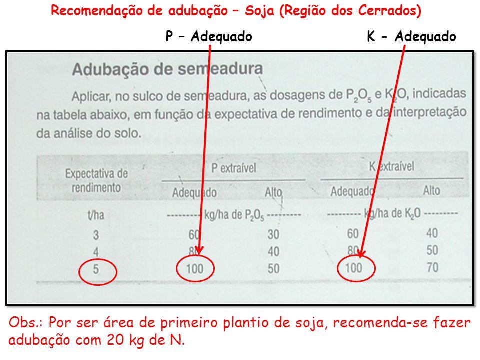 Recomendação de adubação – Soja (Região dos Cerrados) P – Adequado K - Adequado Obs.: Por ser área de primeiro plantio de soja, recomenda-se fazer adu