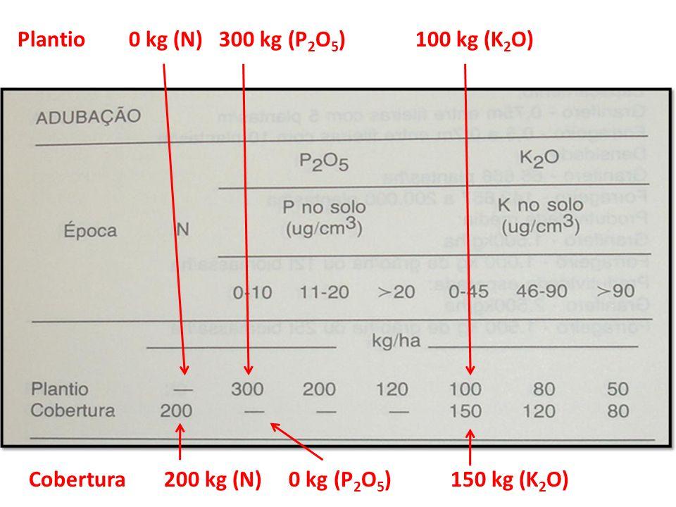 Plantio 0 kg (N) 300 kg (P 2 O 5 ) 100 kg (K 2 O) Cobertura 200 kg (N) 0 kg (P 2 O 5 ) 150 kg (K 2 O)