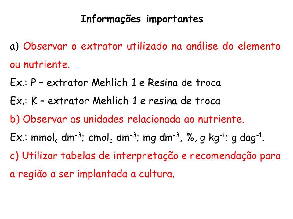 Informações importantes a) Observar o extrator utilizado na análise do elemento ou nutriente. Ex.: P – extrator Mehlich 1 e Resina de troca Ex.: K – e