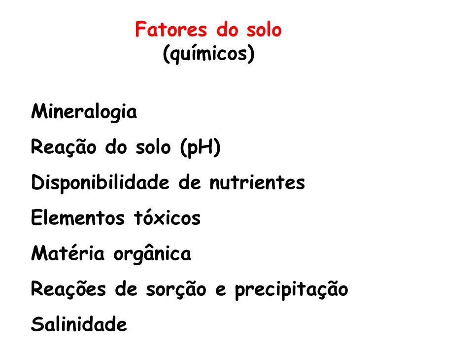 Al 3+ e o crescimento de plantas (Fageria, 1998)