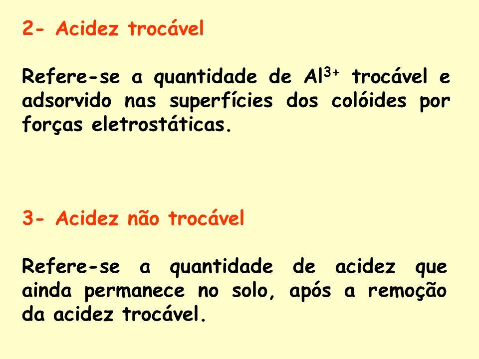 2- Acidez trocável Refere-se a quantidade de Al 3+ trocável e adsorvido nas superfícies dos colóides por forças eletrostáticas. 3- Acidez não trocável