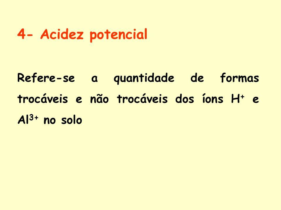 4- Acidez potencial Refere-se a quantidade de formas trocáveis e não trocáveis dos íons H + e Al 3+ no solo