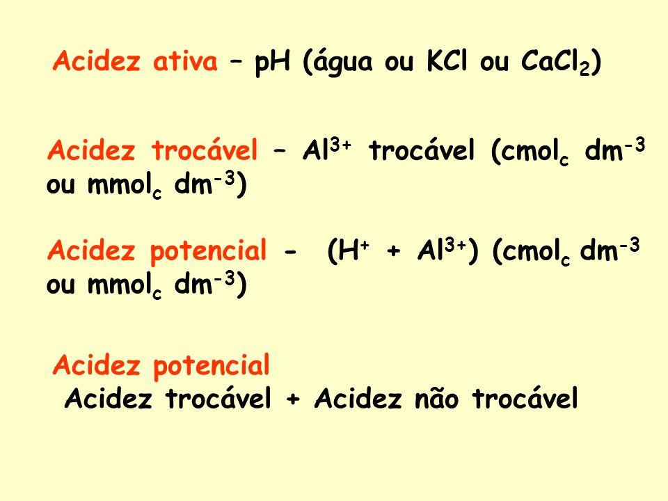 Acidez ativa – pH (água ou KCl ou CaCl 2 ) Acidez trocável – Al 3+ trocável (cmol c dm -3 ou mmol c dm -3 ) Acidez potencial - (H + + Al 3+ ) (cmol c