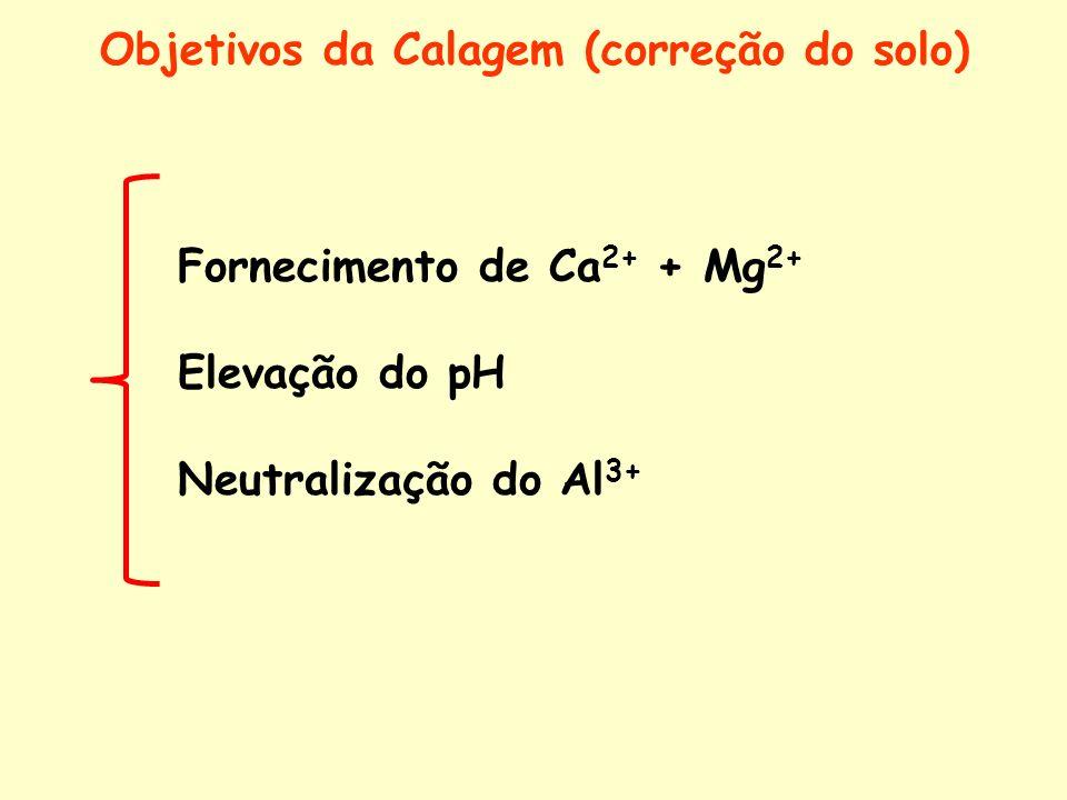 Objetivos da Calagem (correção do solo) Fornecimento de Ca 2+ + Mg 2+ Elevação do pH Neutralização do Al 3+
