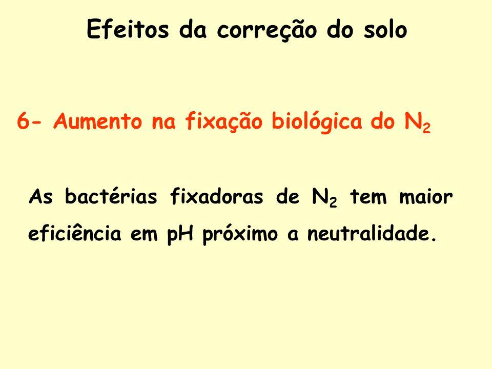 6- Aumento na fixação biológica do N 2 As bactérias fixadoras de N 2 tem maior eficiência em pH próximo a neutralidade. Efeitos da correção do solo