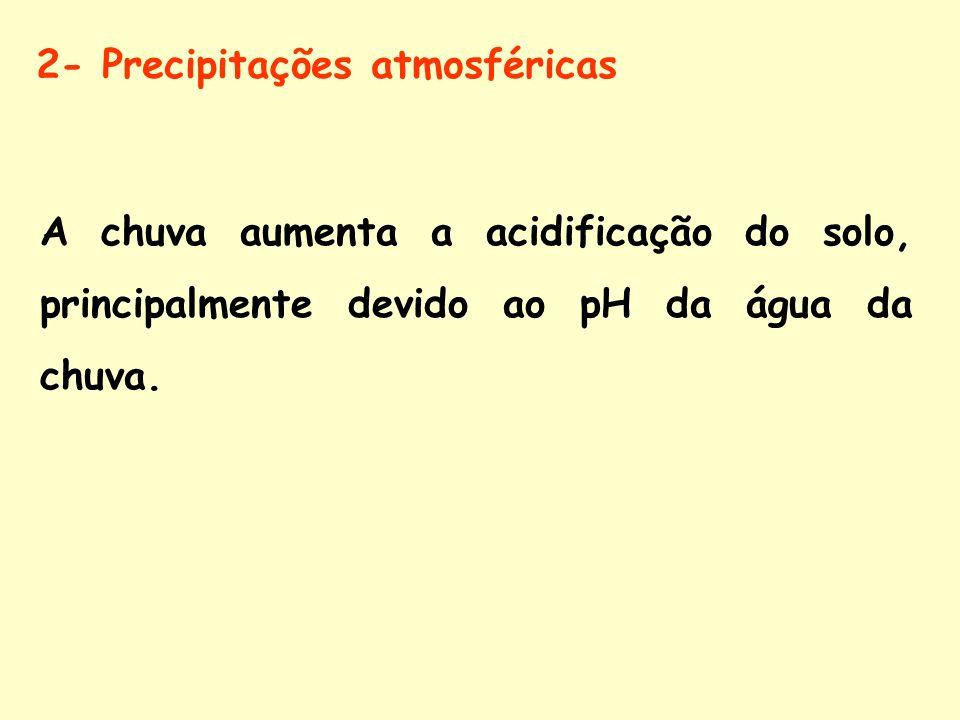2- Precipitações atmosféricas A chuva aumenta a acidificação do solo, principalmente devido ao pH da água da chuva.