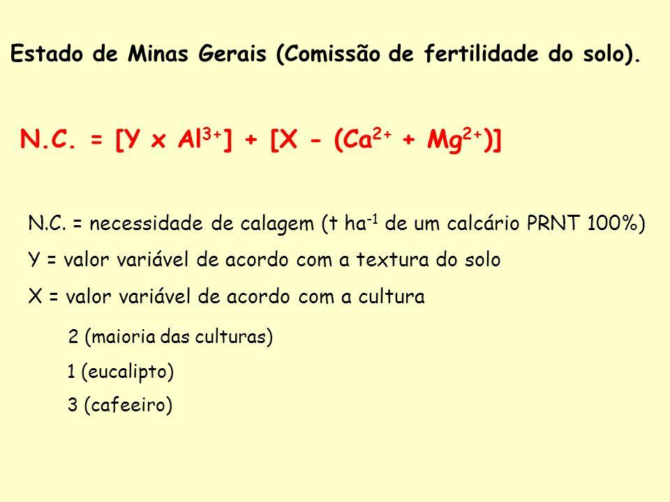 Estado de Minas Gerais (Comissão de fertilidade do solo). N.C. = [Y x Al 3+ ] + [X - (Ca 2+ + Mg 2+ )] N.C. = necessidade de calagem (t ha -1 de um ca