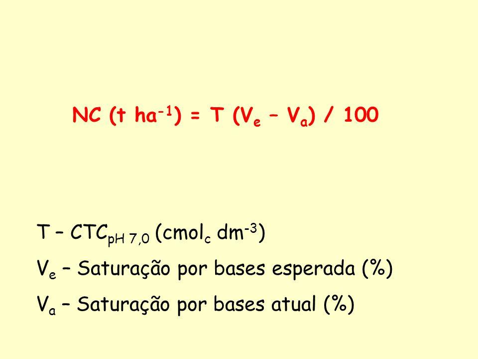 NC (t ha -1 ) = T (V e – V a ) / 100 T – CTC pH 7,0 (cmol c dm -3 ) V e – Saturação por bases esperada (%) V a – Saturação por bases atual (%)