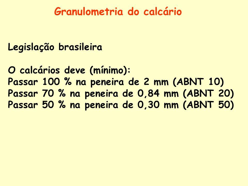 Legislação brasileira O calcários deve (mínimo): Passar 100 % na peneira de 2 mm (ABNT 10) Passar 70 % na peneira de 0,84 mm (ABNT 20) Passar 50 % na