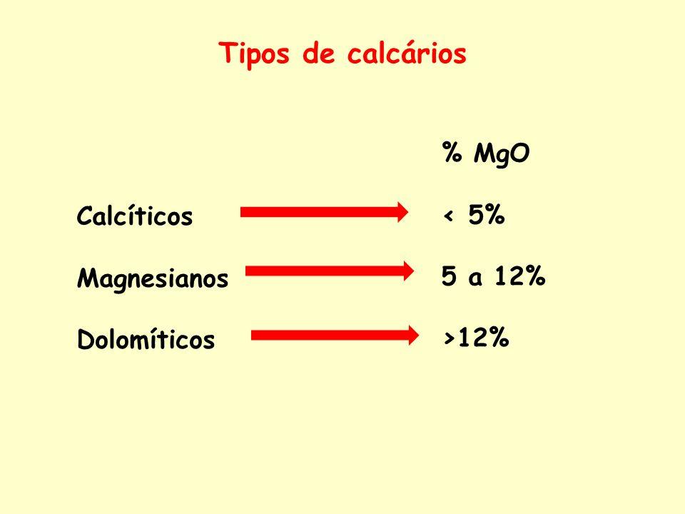 Tipos de calcários Calcíticos Magnesianos Dolomíticos % MgO < 5% 5 a 12% >12%