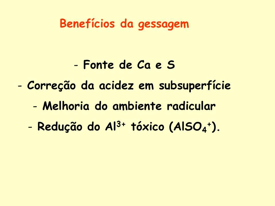 Benefícios da gessagem - Fonte de Ca e S - Correção da acidez em subsuperfície - Melhoria do ambiente radicular - Redução do Al 3+ tóxico (AlSO 4 + ).