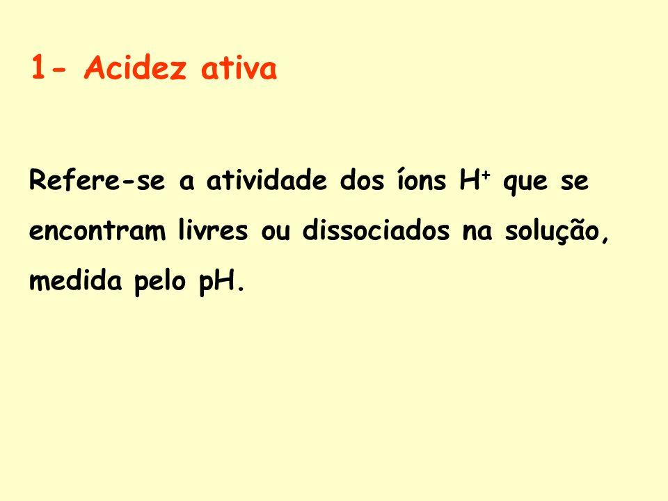 1- Acidez ativa Refere-se a atividade dos íons H + que se encontram livres ou dissociados na solução, medida pelo pH.