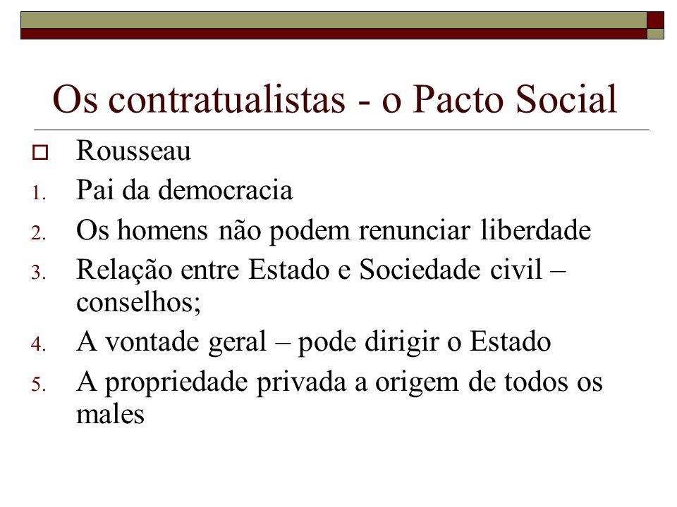 Os contratualistas - o Pacto Social Rousseau 1. Pai da democracia 2. Os homens não podem renunciar liberdade 3. Relação entre Estado e Sociedade civil