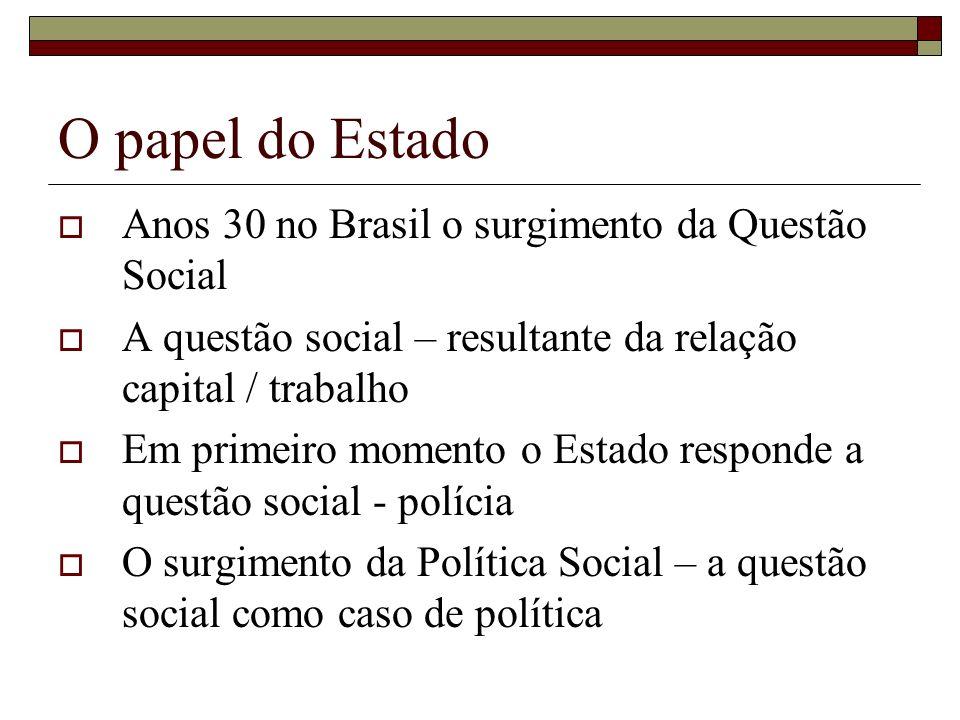 O papel do Estado Anos 30 no Brasil o surgimento da Questão Social A questão social – resultante da relação capital / trabalho Em primeiro momento o E