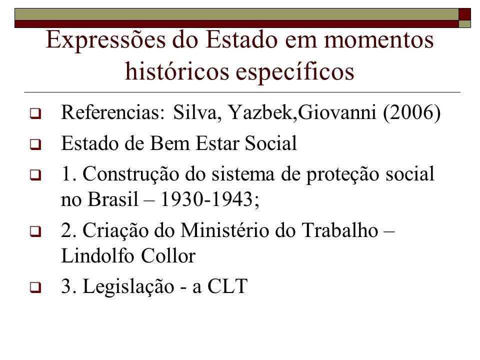 Expressões do Estado em momentos históricos específicos Referencias: Silva, Yazbek,Giovanni (2006) Estado de Bem Estar Social 1. Construção do sistema