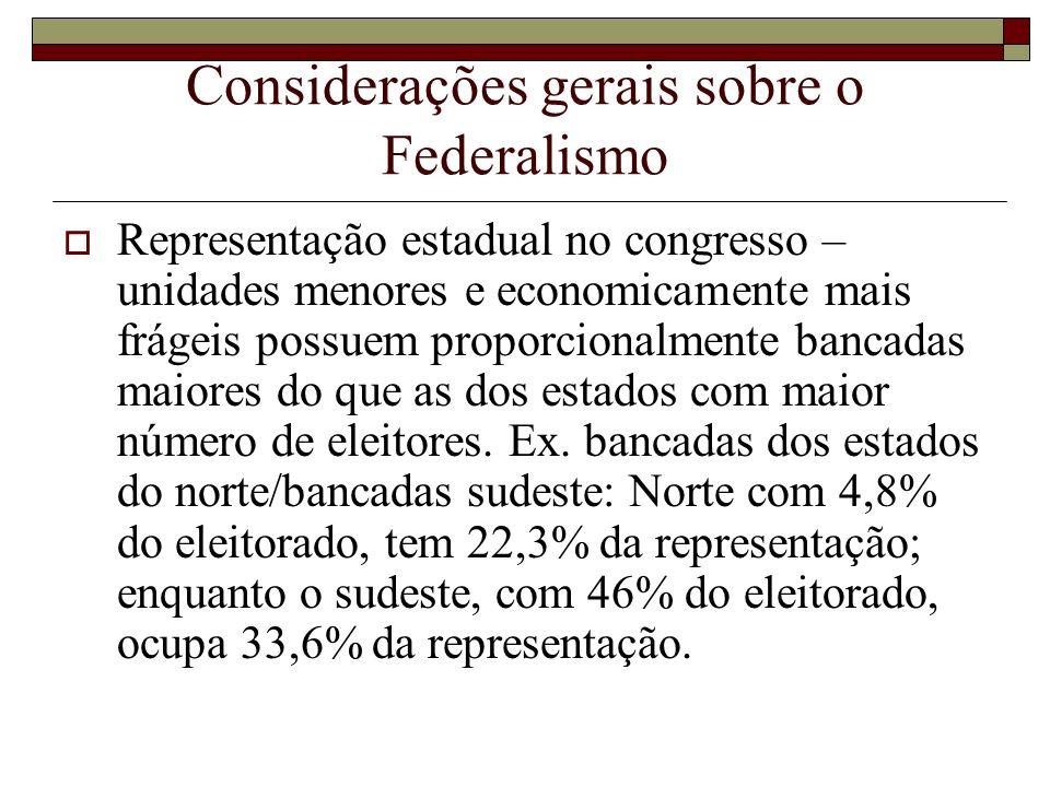 Considerações gerais sobre o Federalismo Representação estadual no congresso – unidades menores e economicamente mais frágeis possuem proporcionalment